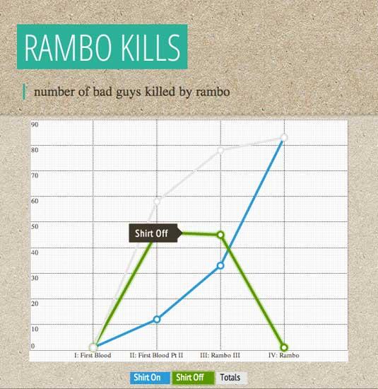 Как создать инфографику онлайн?