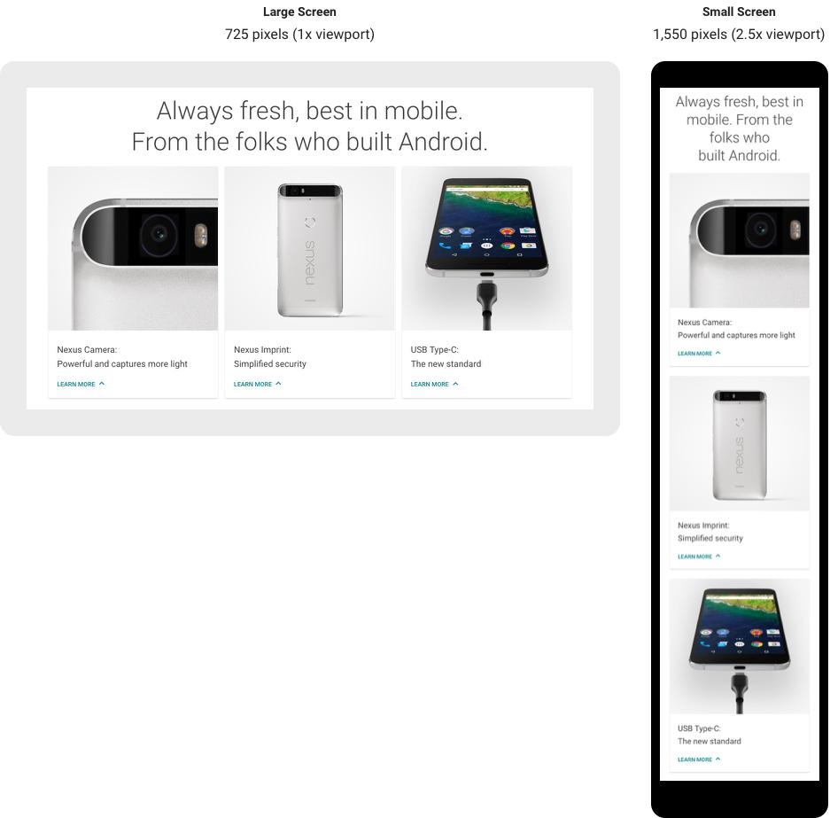 размер адаптивного сайта в мобильной версии