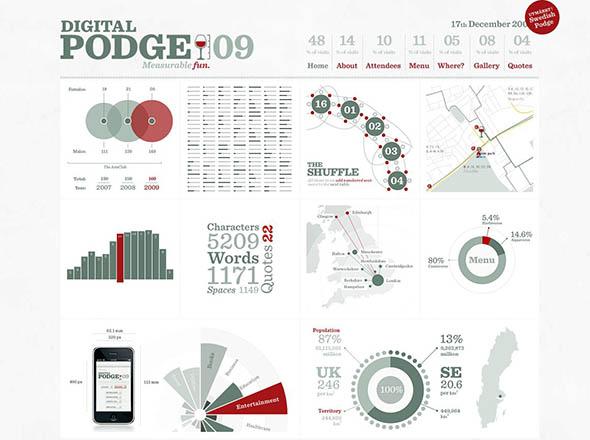 20 веб-дизайнов, которые выглядят как анимированная инфографика