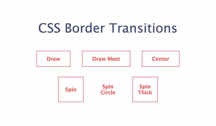 25 примеров CSS анимации кнопки 2018