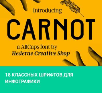 18 классных шрифтов для инфографики