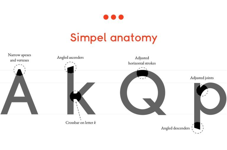 Simpel: геометрический шрифт без засечек